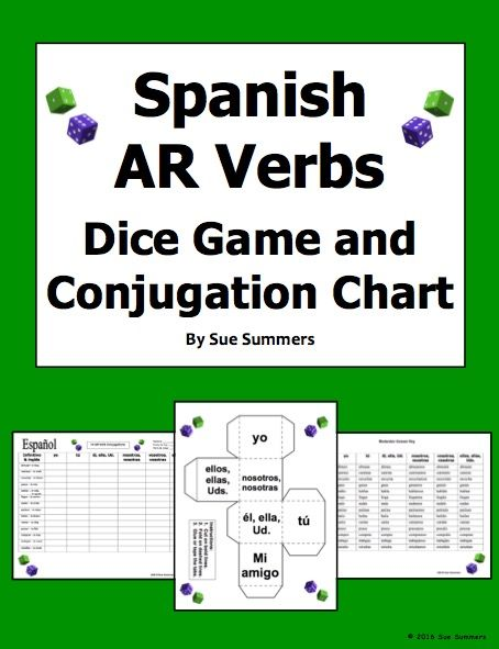 best 25 spanish conjugation chart ideas on pinterest spanish tenses image in spanish and. Black Bedroom Furniture Sets. Home Design Ideas
