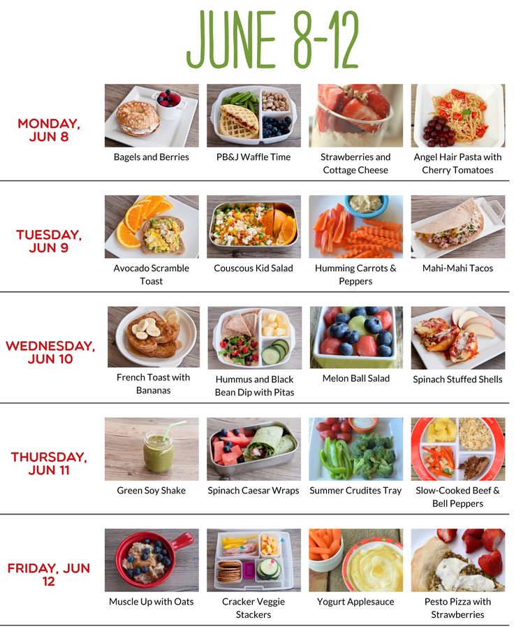 The 25 best toddler meal plans ideas on pinterest easy meals healthy meal plans for kids forumfinder Gallery