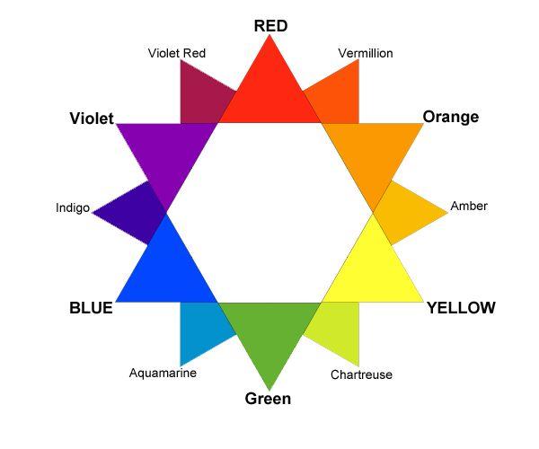 Color Wheel Chart Google Search Color Names
