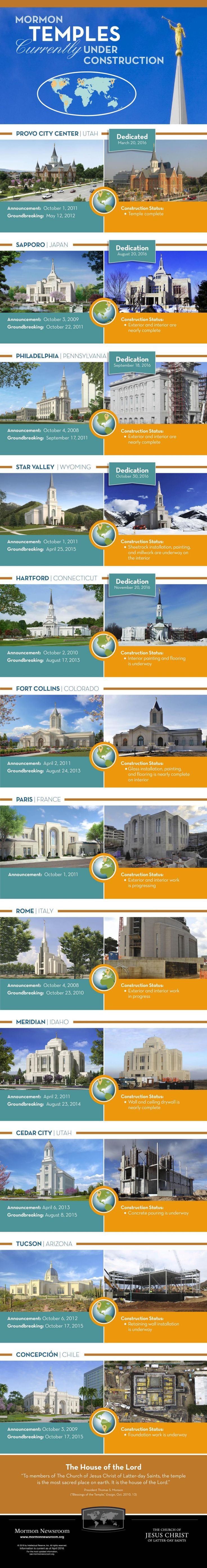 113 best LDS Infographics images on Pinterest | Church of jesus ...