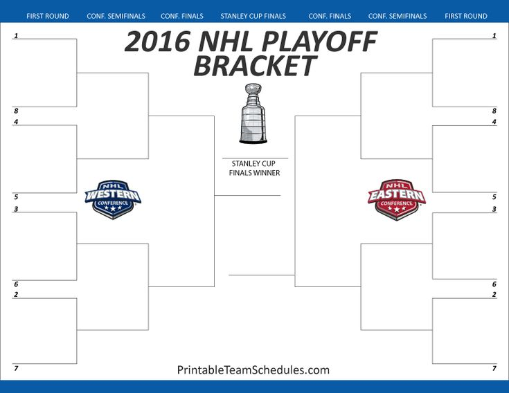 NHL Playoff Bracket 2016
