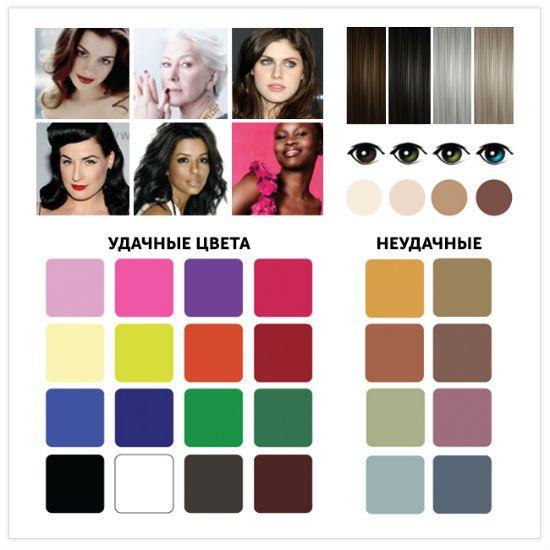Как определить свой цветотип внешности правильно?