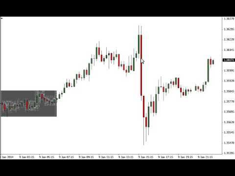 Forex Strategies : Forex Signals Summary Video using our powerful Forex Trading Strategies. 9 January