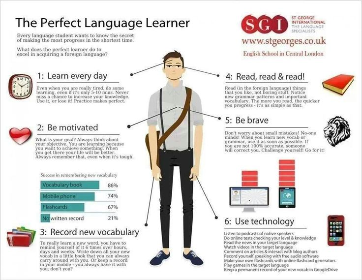 """The Perfect Language Learner"" (#INFOGRAPHIC) Repinned by Chesapeake College Adult Ed. We offer free classes on the Eastern Shore of MD to help you earn your GED - H.S. Diploma or Learn English (ESL) . For GED classes contact Danielle Thomas 410-829-6043 dthomas@chesapeake.edu For ESL classes contact Karen Luceti - 410-443-1163 Kluceti@chesapeake.edu . www.chesapeake.edu"