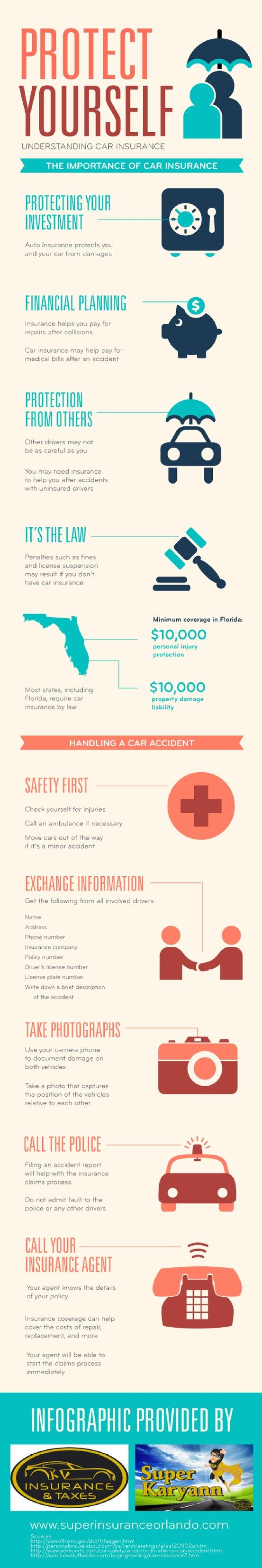Excellent 60 Best Images About Insurance Infograpics On Pinterest