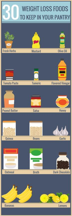 30 Weight-Loss Foods to Keep in Your Pantry