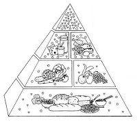 La Eduteca: RECURSOS PRIMARIA | Pirámides y ruedas de los alimentos para colorear