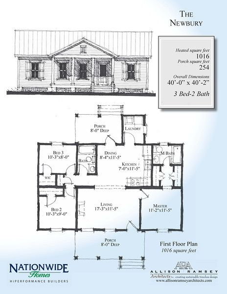 13 best images about nationwide homes on pinterest for Small village house plans