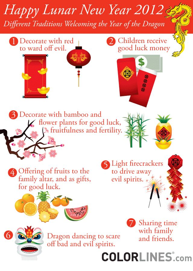 lunar new year was celebrated around the world in the various asian communities inside - Chinese New Year Traditions