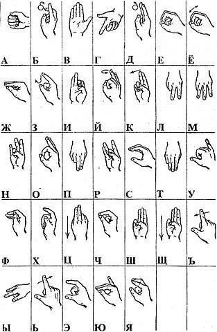 I'm learning Russian sign language in my free time, while learning Russian.