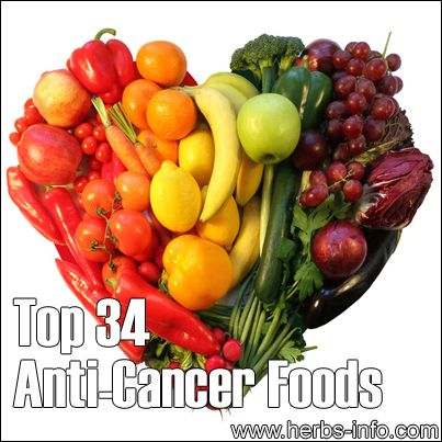 Anti cancer foods! Giant list of foods that have been reported / claimed to have anti-cancer qualities