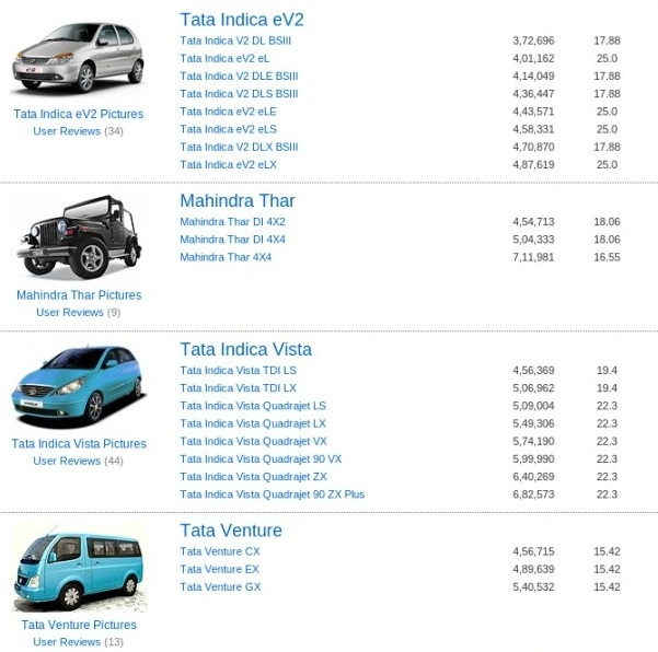 Tata Indica Car Price List