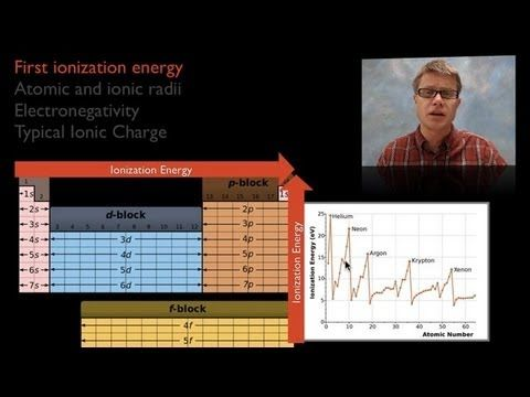 Trends in Ionization Energy Chemistry Tutorial