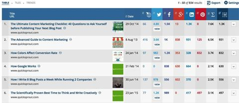 How to Discover Social Media Insights About Your Competitors Social Media Examiner