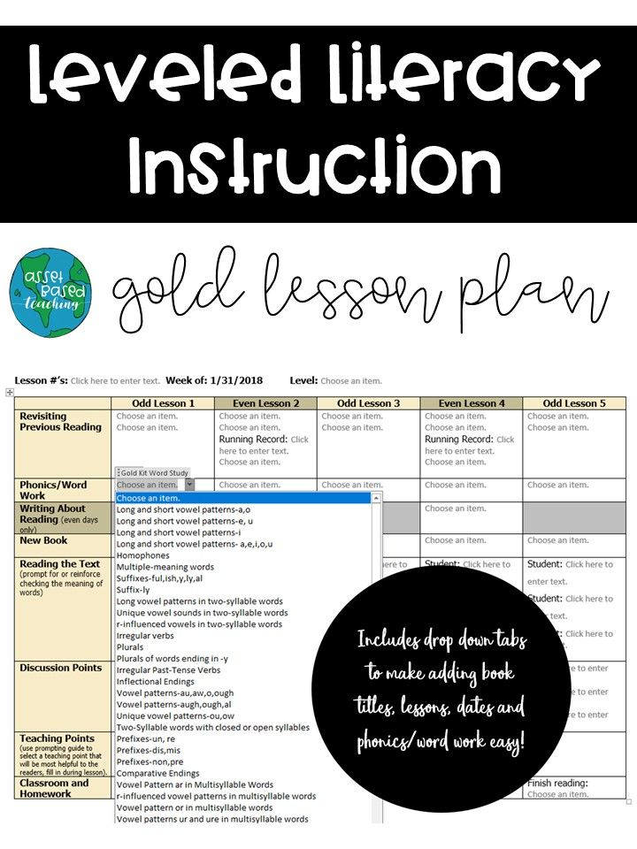 Best 25+ Lesson planning templates ideas on Pinterest Lesson - sample siop lesson plan template