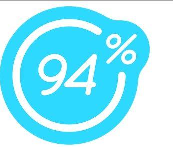 Solution 94% Niveau 83-84 reponses et astuces , grâce à l'aide de ryogame.com qui vous propose toutes les astuces et pour finir... ryogame