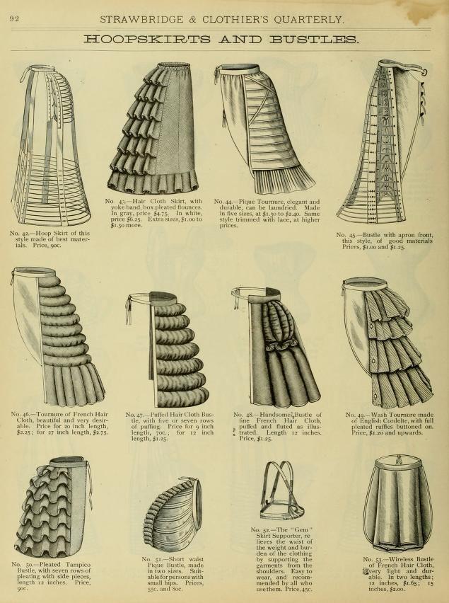 Diferentes modelos de enaguas con aros, y polisones. 1883, Strawbridge & Clothier's Quarterly