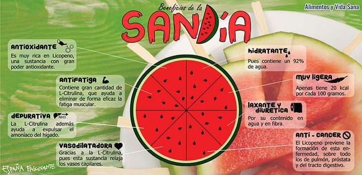 Beneficios y propiedades de la sandía - España Fascinante