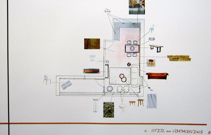 Examen Interieurstyling: Stijl en Vormgeving 2, Karin van Broekhuizen