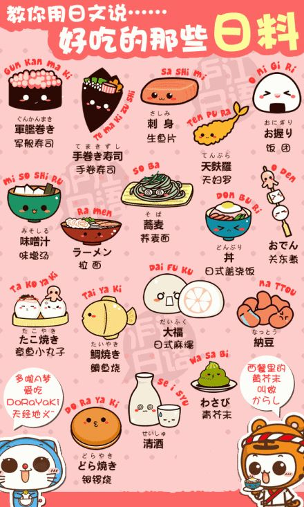 Learn Japanese food names! I especially adore the angry takoyaki