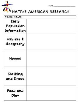 Here's a set of note pages for researching a particular Native American tribe.
