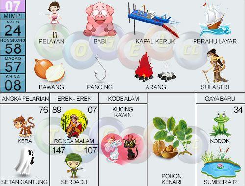 Diindonesia, togel dikenal sebagai salah satu permainan yang legendaris dan pernah menjadi salah satu permainan yang memang populer dikenal dan …