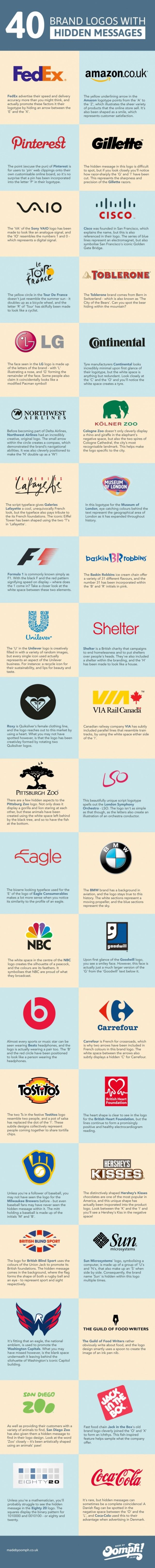 Check out these 40 creative logos with hidden messages. Have you spotted any of these clever secret hidden meanings / symbols before?