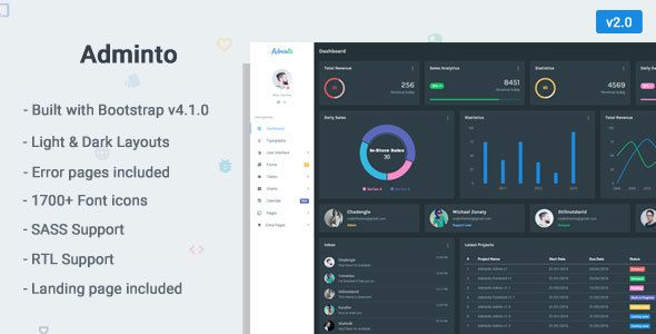 Adminto Admin Dashboard Template Dashboard Template Templates Invoice Template