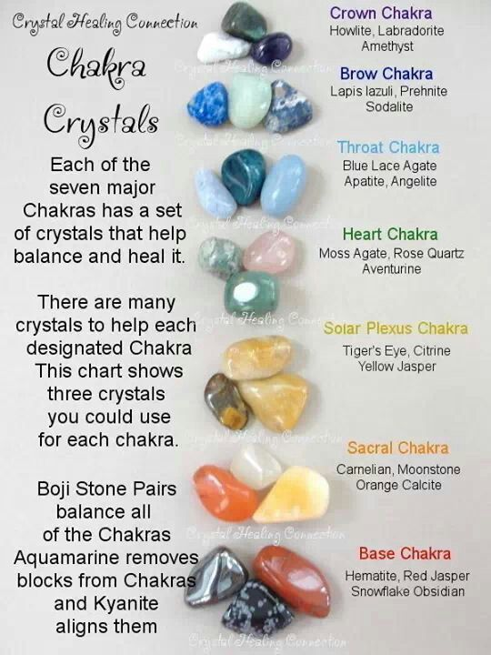 You can use crystals to hold energy in a room, help pick yourself up, and help others who need an energy shift. You can also use different crystals for the individual chakras, or energy centers and practice chakra balancing.