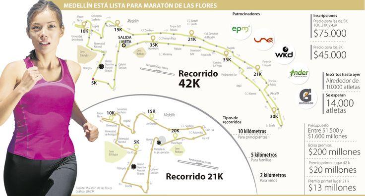 La Maratón de las Flores se correrá con 12 países más que el año pasado