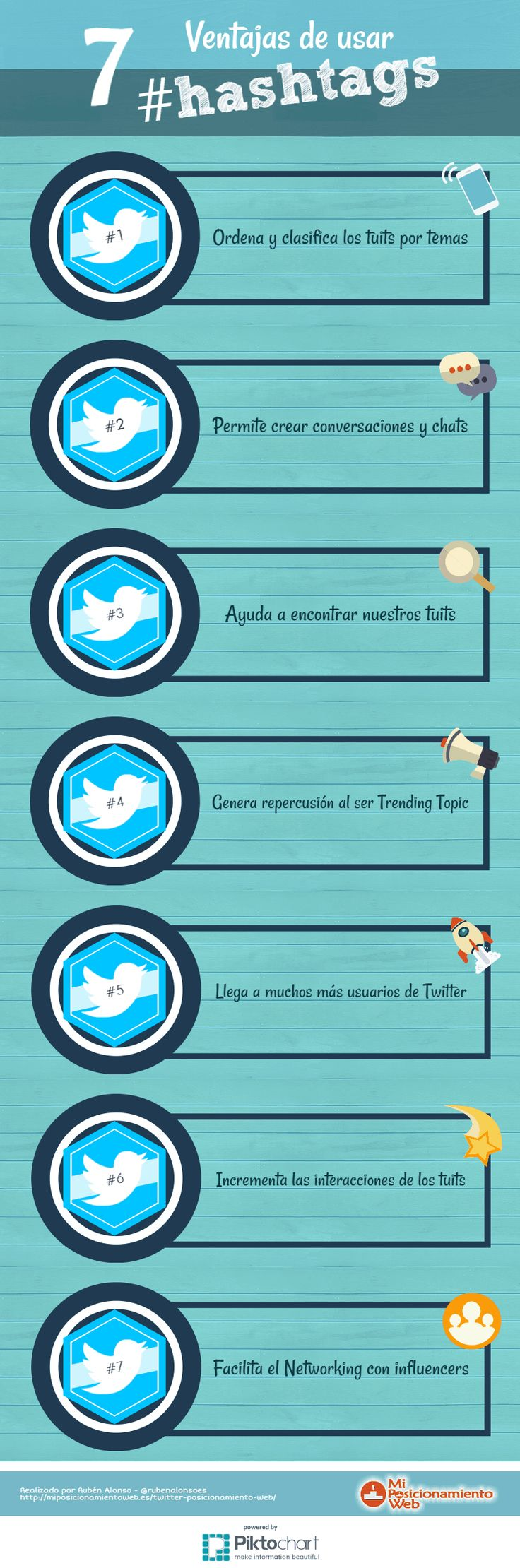 7 Ventajas de usar Hashtags