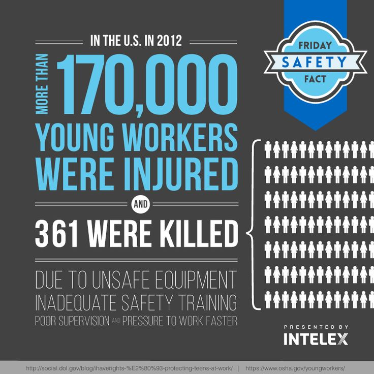 Intelex Friday Safety Fact Young Worker Injuries