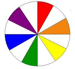 Interior Design Color Rules - Understand the Color Wheel ...