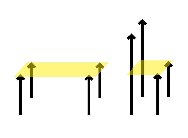 Furniture random vector