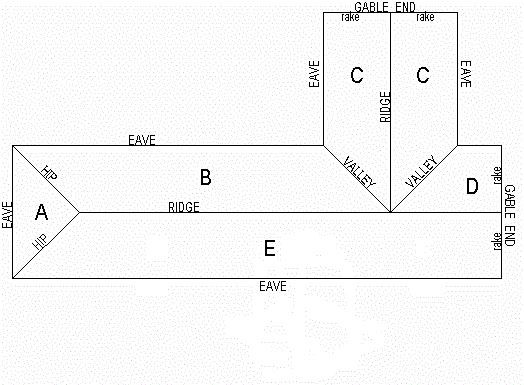 How To Measure A Roof   DIY Roof Estimating Guide With Diagrams    RoofingCalc.com