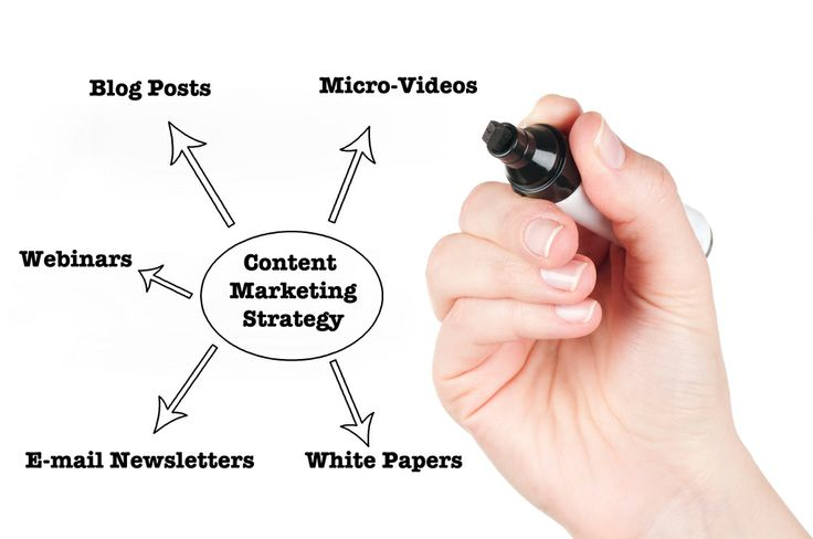 Content Marketing: Marketing, Communication or Something New