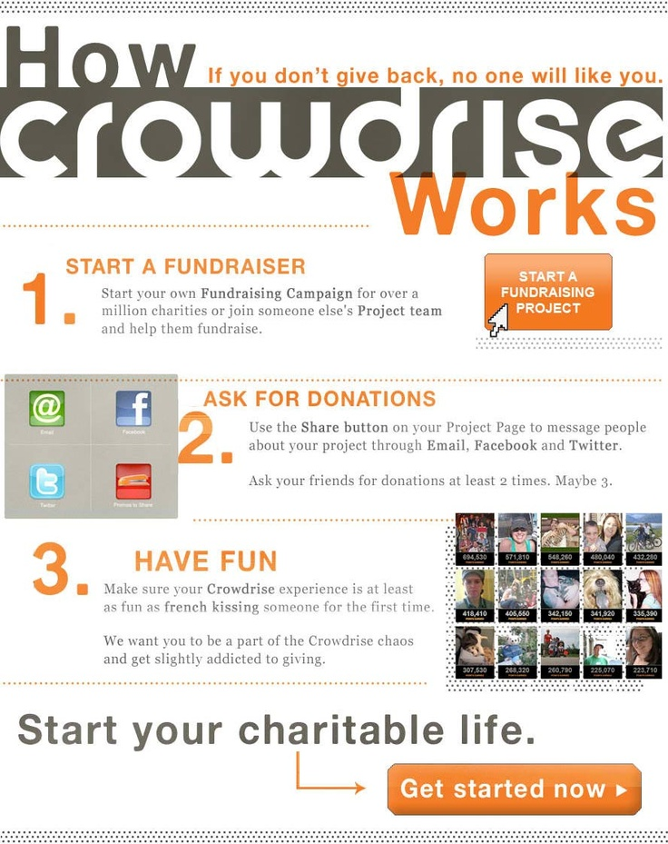 Crowdrise.com - If you don't give back, no one will like you =)