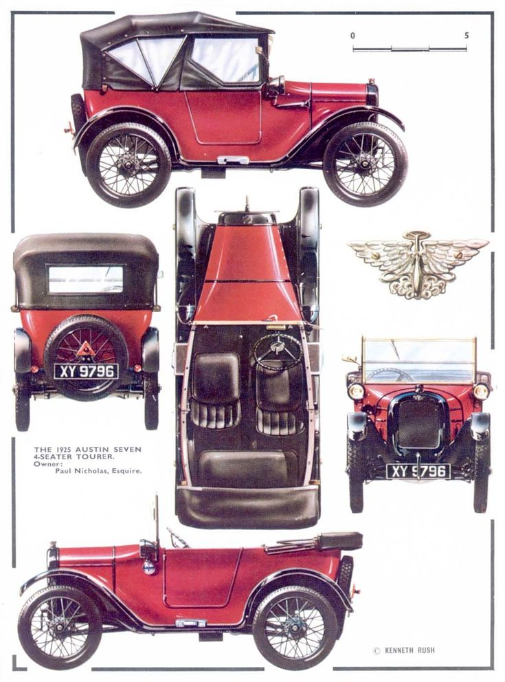 83 best Blueprint images on Pinterest Cars, Old school cars and Wheels - new miller blueprint co austin