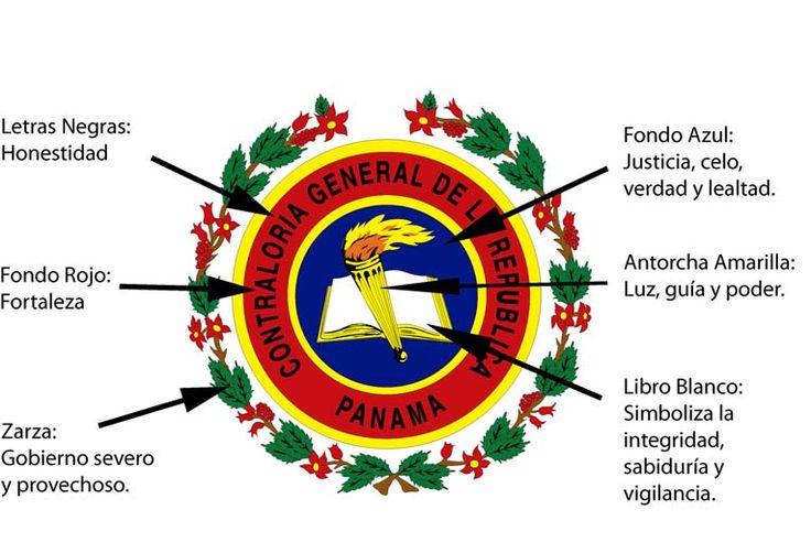 Significado del emblema