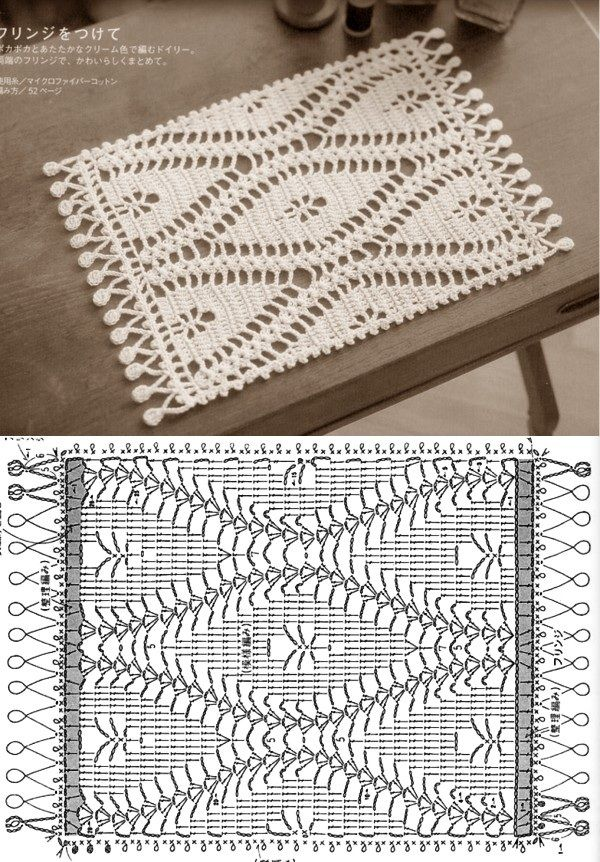 Grafico de sousplat de croche retangular