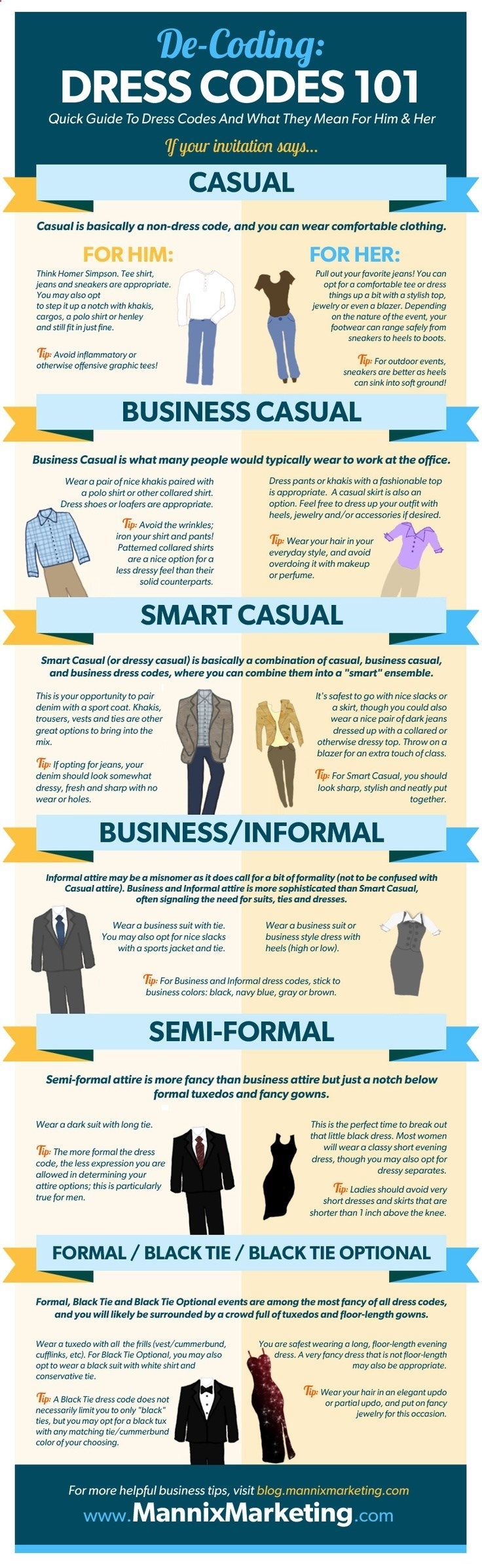 De-Coding Dress Codes: Quick guide To Dress Codes and What they mean for him and her. If your invitation says Casual, Business Casual, Smart Casual, Business/Informal, Semi-informal, Formal