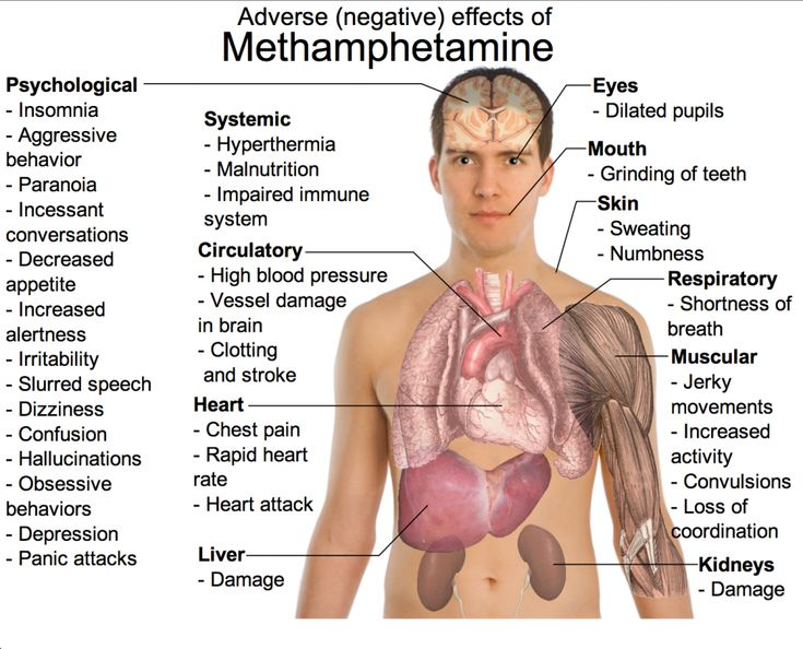 Negative Effects of Meth - Can Meth Cause Psychosis?