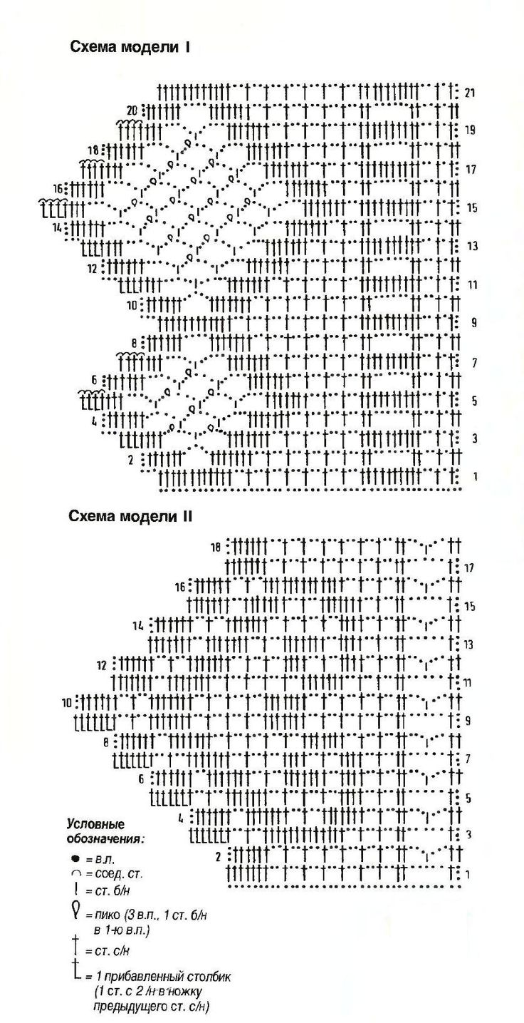 схема каймы с сердечками