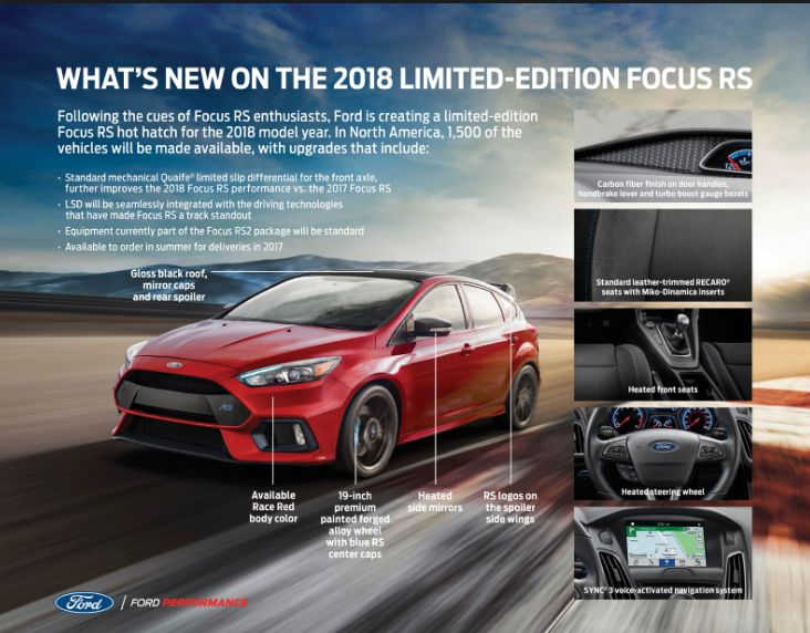 Ford Focus RS 2018 New Features