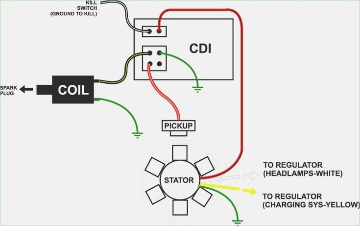 pildiotsingu kymco agility city 50 wiring diagram tulemus