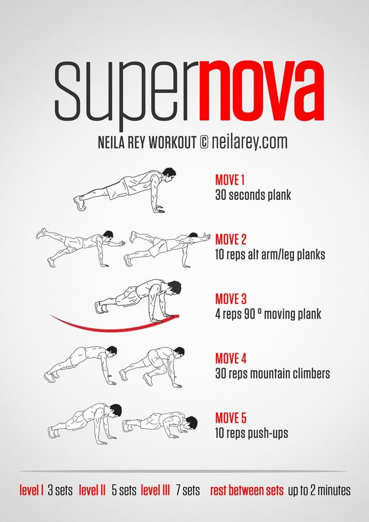 Get 6 Pack Abs Fast With These 15 No Equipment Workout Exercise Nutrition Realm
