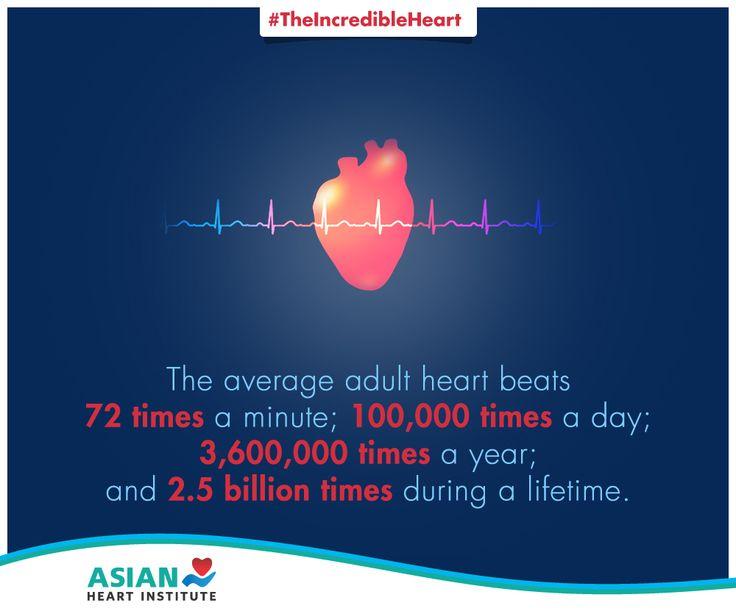 The hidden treasures of the human heart! #TheIncredibleHeart #AsianHeartInstitute #Heart