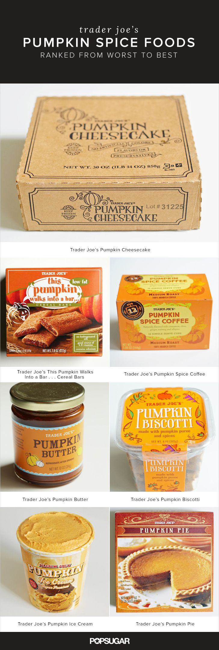Trader Joe's goes hard on the pumpkin spice offerings, tapping into the obsession. So far, we've sampled 16 seasonal products; some are solid, others, not so much. Keep reading to see which are worth tossing in your shopping cart and which are best left behind.