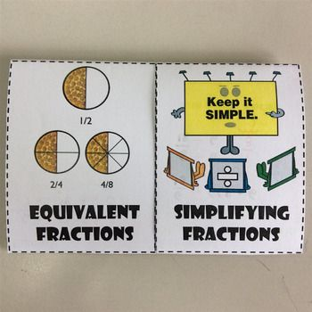This foldable contains steps to find equivalent fractions and steps to simplify fraction.Students can fill in the blanks and provide their own examples!Vocabulary: equivalent fraction, simplest formPrint out in color or B&W, great for INB1