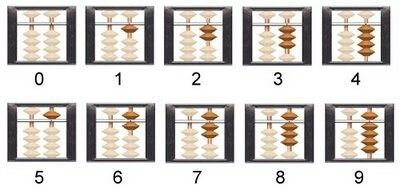 17 best ideas about abacus math on pinterest 100 days of school centers project awesome and. Black Bedroom Furniture Sets. Home Design Ideas